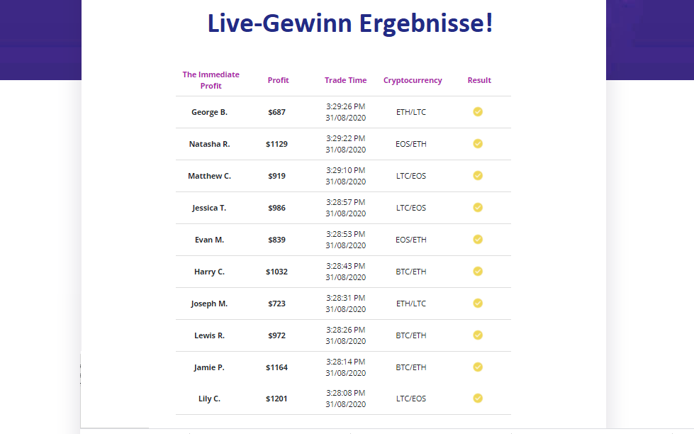 live results- German