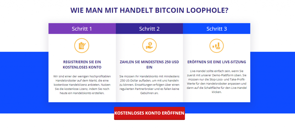 Bitcoin Loophole Erfahrungen Germany