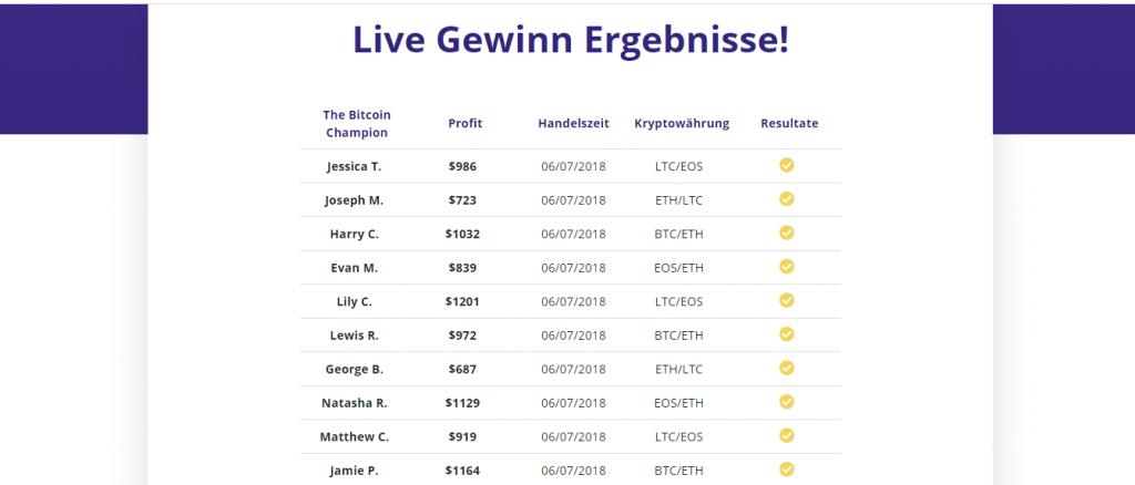 live trading- German